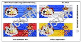 28mm Napoleonische Kriege #13 Württemberg
