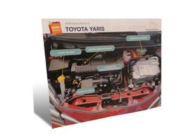 Vérification Permis BVA Toyota Yaris