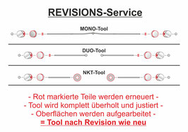 REVISIONS-Service