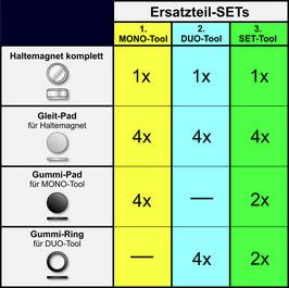 ERSATZTEIL-SETs