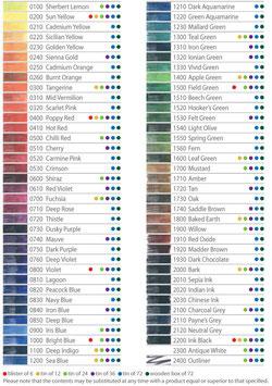 Crayons aquarelle à l'unité - Derwent Inktense