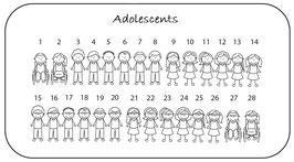 """Personnages """"Adolescents"""" avec prénom"""