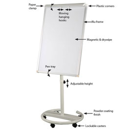 Flipchart Mobil Professional, magnetisch
