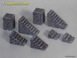Treppensystem