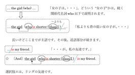 H31年(令和元年)度 静岡県入試過去問『英語』解説マニュアル