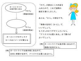 令和元年度 静岡県第1学年 学力調査テスト過去問『社会』解説マニュアル