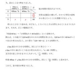 H31年(令和元年)度 静岡県入試過去問『数学』解説マニュアル
