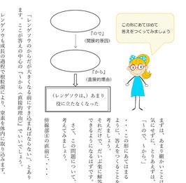 令和元年度 静岡県第3学年第1回 学力調査テスト過去問『国語』解説マニュアル