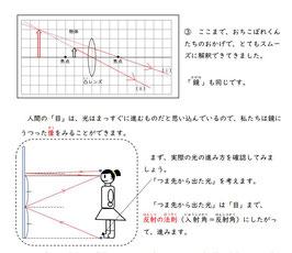 令和2年度 静岡県第3学年第2回 学力調査テスト過去問『理科』解説マニュアル