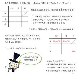 令和元年度 静岡県第1学年 学力調査テスト過去問『数学』解説マニュアル