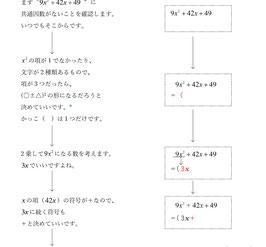 数学3-1' 因数分解と式の利用