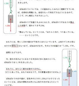 令和2年度 静岡県第3学年第1回 学力調査テスト過去問『理科』解説マニュアル