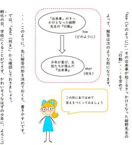 令和2年度 静岡県公立高校入試過去問『国語』解説マニュアル