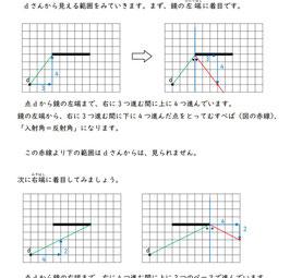 令和元年度 静岡県第2学年 学力調査テスト過去問『理科』解説マニュアル