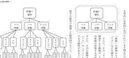 令和元年度 静岡県第3学年第2回 学力調査テスト過去問『国語』解説マニュアル