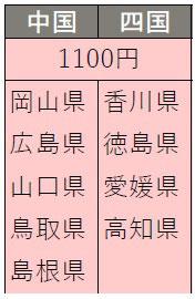 中国・四国への追加配送料金