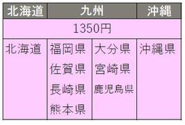 北海道・九州・沖縄への追加配送料金