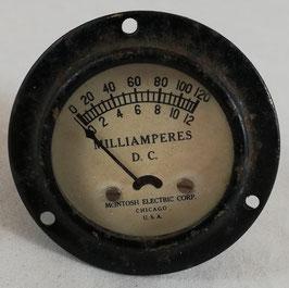 Meter milliamperes