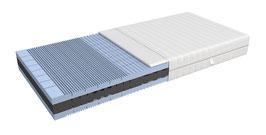 Matratze Modell EVO ERGONOMIC