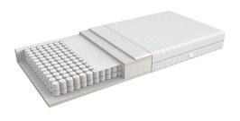 Matratze Modell SPRING