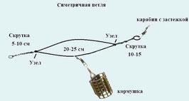 Симетричная петля ТриАААфиш кр.№6