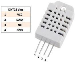 DHT22 senzor