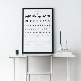 "Poster ""LIST OF COUNTRIES"""