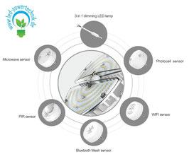 Zubehör & Sensoren für das LED E27 Transformers Leuchtmittel
