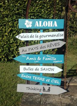 "Panneau directionnel ""Aloha"" personnalisable turquoise"