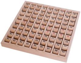 Multiplizier-Tabelle, Lernartikel