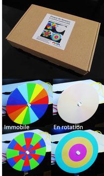 Disque de Newton et synthèse additive RVB