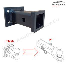 Universeller Geräteträger mit 2 Zoll Aufnahme - Lochbild 83 x 56 mm