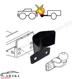 Stoßstangenschutz für Anhängerkupplung – schwarz und aus Edelstahl