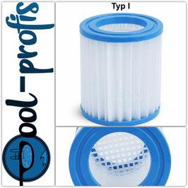 Pool Filterkartusche Ersatzfilter Kartusche Filterpatrone Typ I