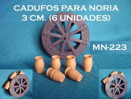 MN223 Cadufos para Noria