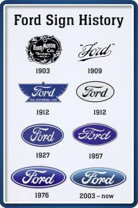 Ford Sign History