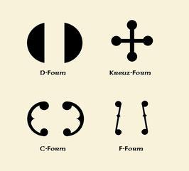 Schallloch- Varianten