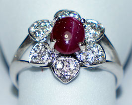 Ring Ruby and CZ Diamond
