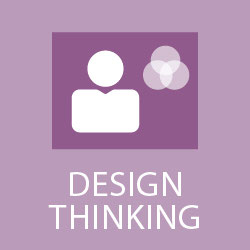 Design-Thinking-Workshop   Samstag, 27. Oktober 2018