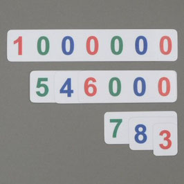 IS02: Stellenwertkarten 1 000 000