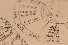 Horoskopgedicht