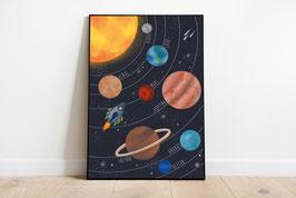 Poster - Weltraum - Sonnensystem