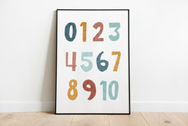 Poster - Illustration Zahlen - 1-10 - Kinderzimmer