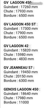 GRAND VOILE LAGOON 450 ET 42 GENOIS LAGOON 450