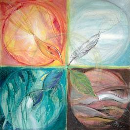 Kreis der 4 Elemente