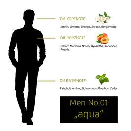 Meilleur AQUA Men 01