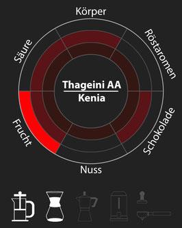 Kedovo Thageini AA (Kenia) - NEU!
