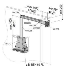 Berbel Abluft-Set ECO II Typ: Abluft-Set ECO II Flach 125 | 1004739