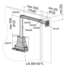 Berbel Abluft-Set ECO III Typ: Abluft Set ECO III Flach 125 doppelt | 1004740
