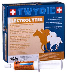 Twydil Electrolytes Maulspritzen